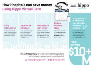 Infographic on Hospital Savings
